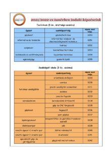 továbbtanulás-page-001